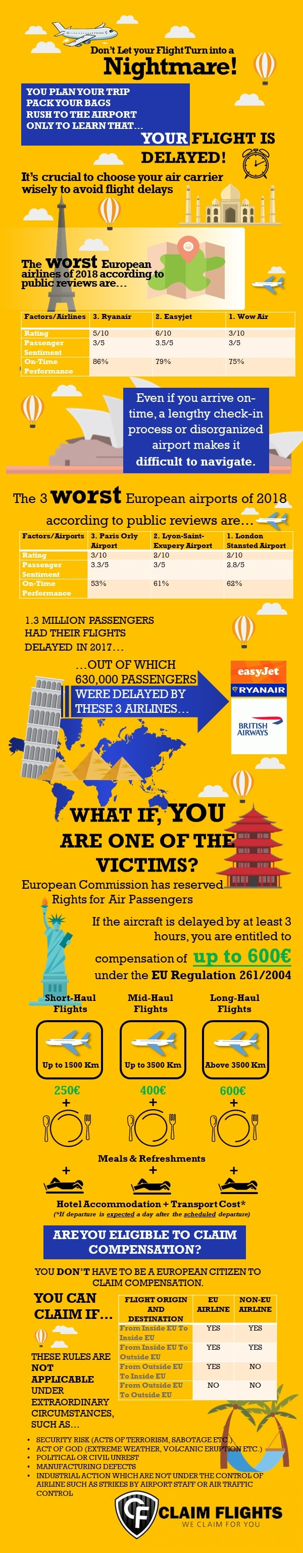 flight delay infograph